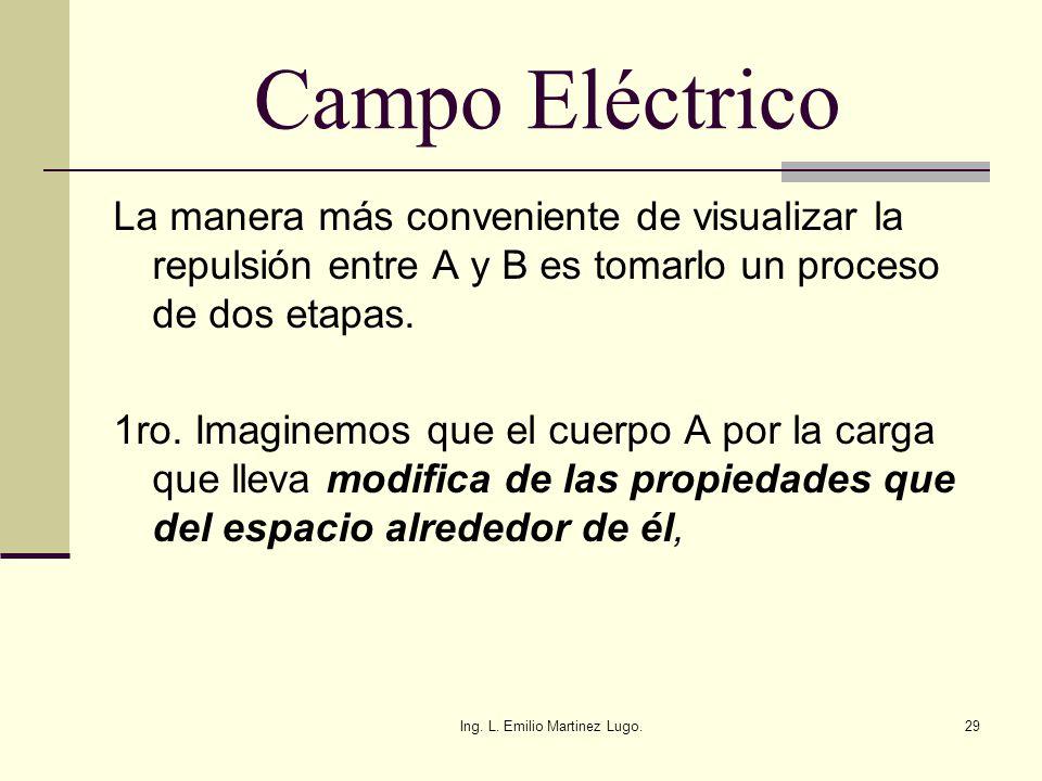 Ing. L. Emilio Martinez Lugo.29 Campo Eléctrico La manera más conveniente de visualizar la repulsión entre A y B es tomarlo un proceso de dos etapas.