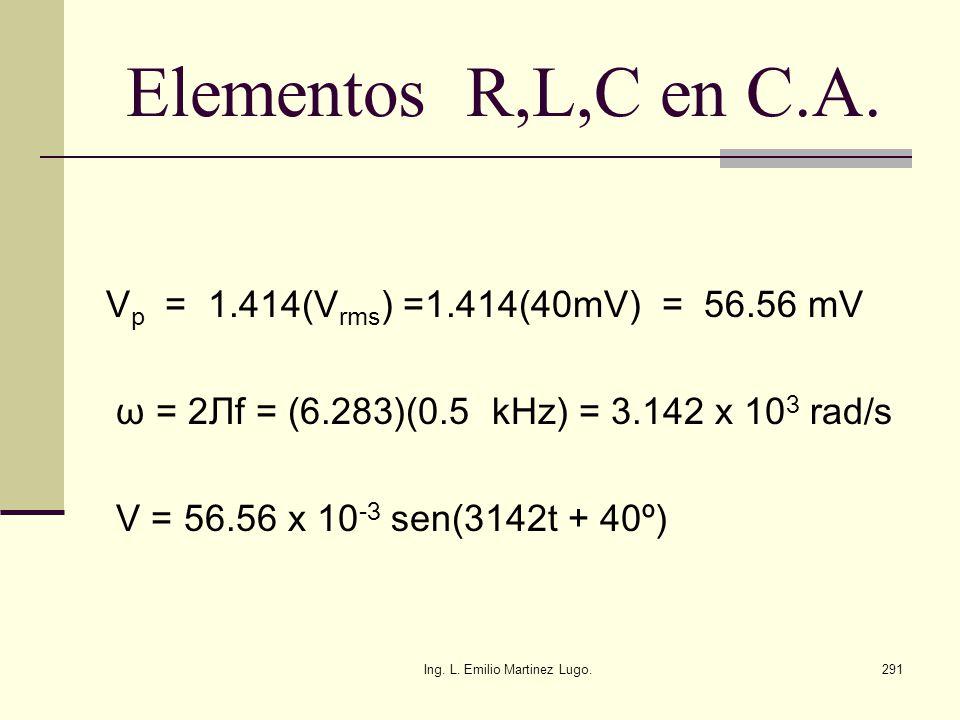 Ing. L. Emilio Martinez Lugo.291 Elementos R,L,C en C.A. V p = 1.414(V rms ) =1.414(40mV) = 56.56 mV ω = 2 Лf = (6.283)(0.5 kHz) = 3.142 x 10 3 rad/s