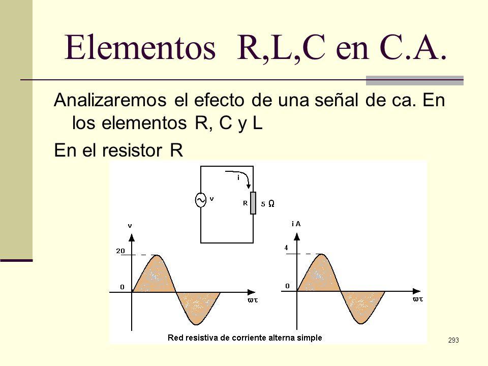Ing. L. Emilio Martinez Lugo.293 Elementos R,L,C en C.A. Analizaremos el efecto de una señal de ca. En los elementos R, C y L En el resistor R