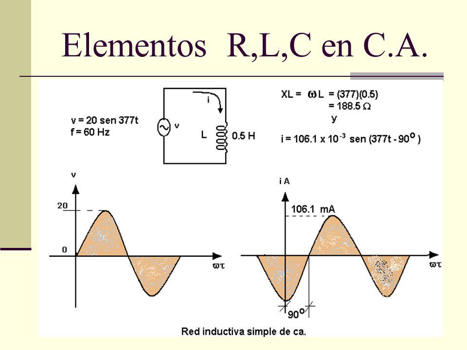 Ing. L. Emilio Martinez Lugo.297 Elementos R,L,C en C.A.