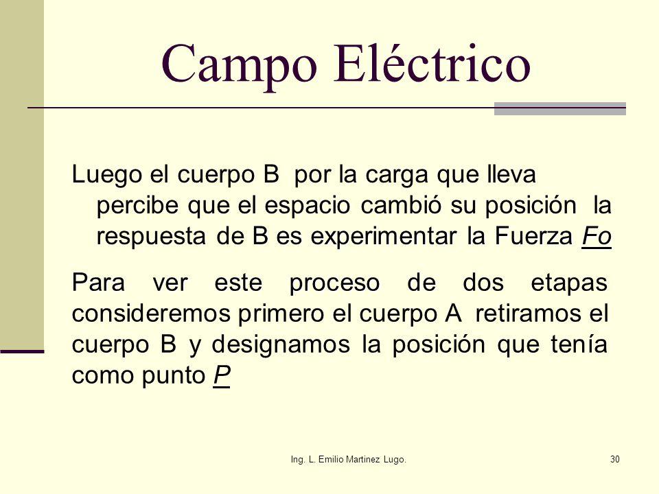 Ing. L. Emilio Martinez Lugo.30 Campo Eléctrico B es experimentar la Fuerza Fo Luego el cuerpo B por la carga que lleva percibe que el espacio cambió