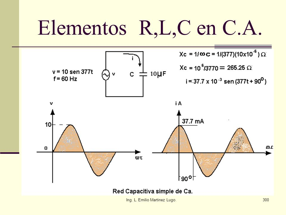 Ing. L. Emilio Martinez Lugo.300 Elementos R,L,C en C.A.