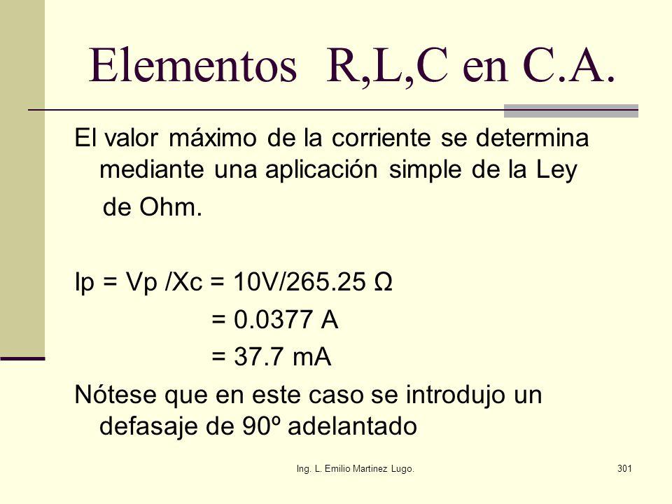 Ing. L. Emilio Martinez Lugo.301 Elementos R,L,C en C.A. El valor máximo de la corriente se determina mediante una aplicación simple de la Ley de Ohm.