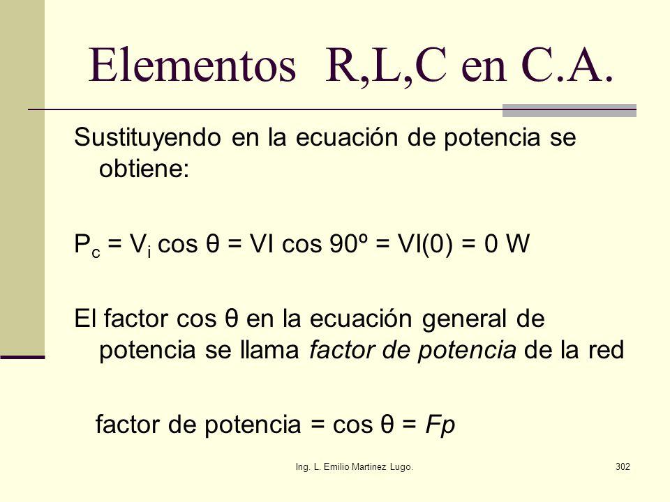 Ing. L. Emilio Martinez Lugo.302 Elementos R,L,C en C.A. Sustituyendo en la ecuación de potencia se obtiene: P c = V i cos θ = VI cos 90º = VI(0) = 0