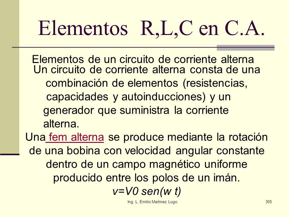 Ing. L. Emilio Martinez Lugo.305 Elementos R,L,C en C.A. Elementos de un circuito de corriente alterna Un circuito de corriente alterna consta de una
