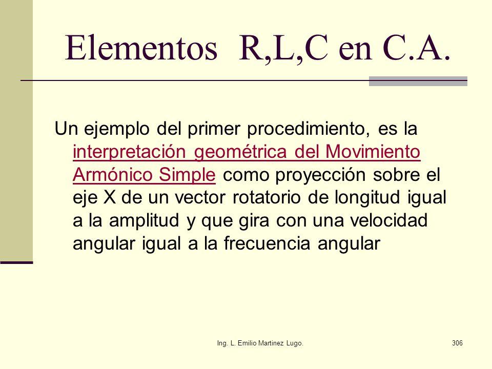 Ing. L. Emilio Martinez Lugo.306 Elementos R,L,C en C.A. Un ejemplo del primer procedimiento, es la interpretación geométrica del Movimiento Armónico