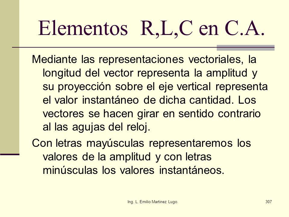 Ing. L. Emilio Martinez Lugo.307 Elementos R,L,C en C.A. Mediante las representaciones vectoriales, la longitud del vector representa la amplitud y su