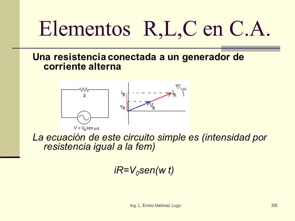Ing. L. Emilio Martinez Lugo.308 Elementos R,L,C en C.A. Una resistencia conectada a un generador de corriente alterna La ecuación de este circuito si