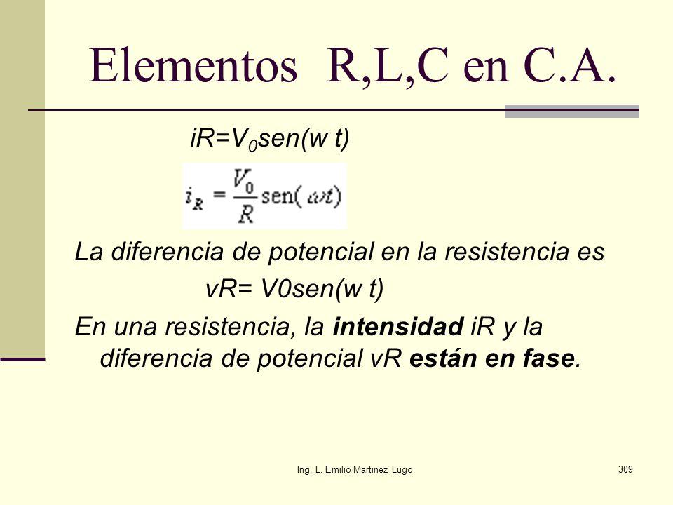 Ing. L. Emilio Martinez Lugo.309 Elementos R,L,C en C.A. iR=V 0 sen(w t) La diferencia de potencial en la resistencia es vR= V0sen(w t) En una resiste