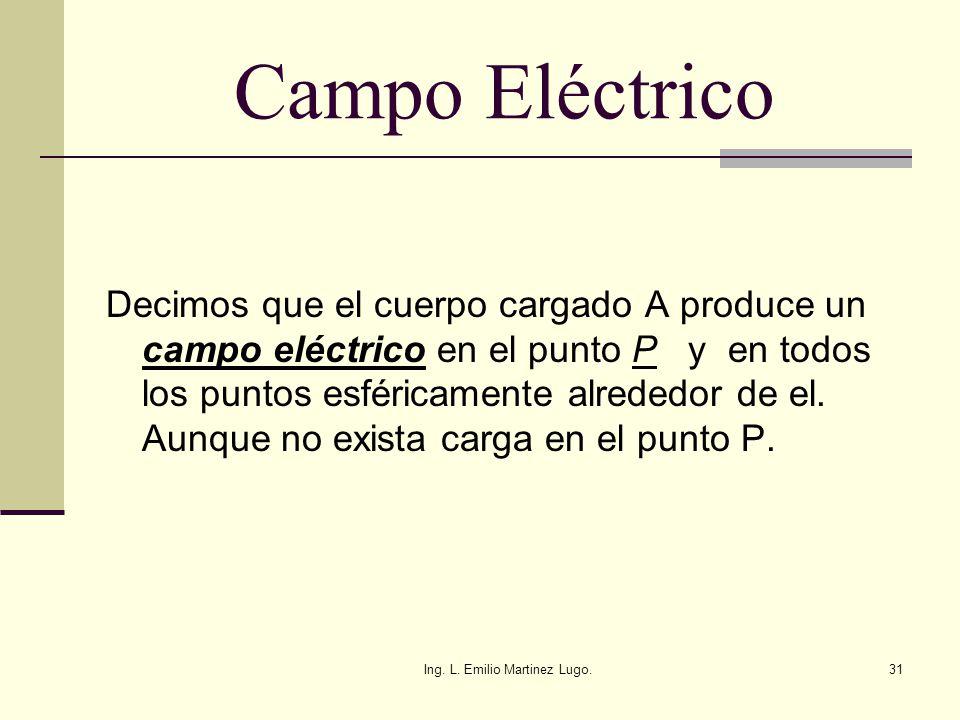 Ing. L. Emilio Martinez Lugo.31 Campo Eléctrico Decimos que el cuerpo cargado A produce un campo eléctrico en el punto P y en todos los puntos esféric