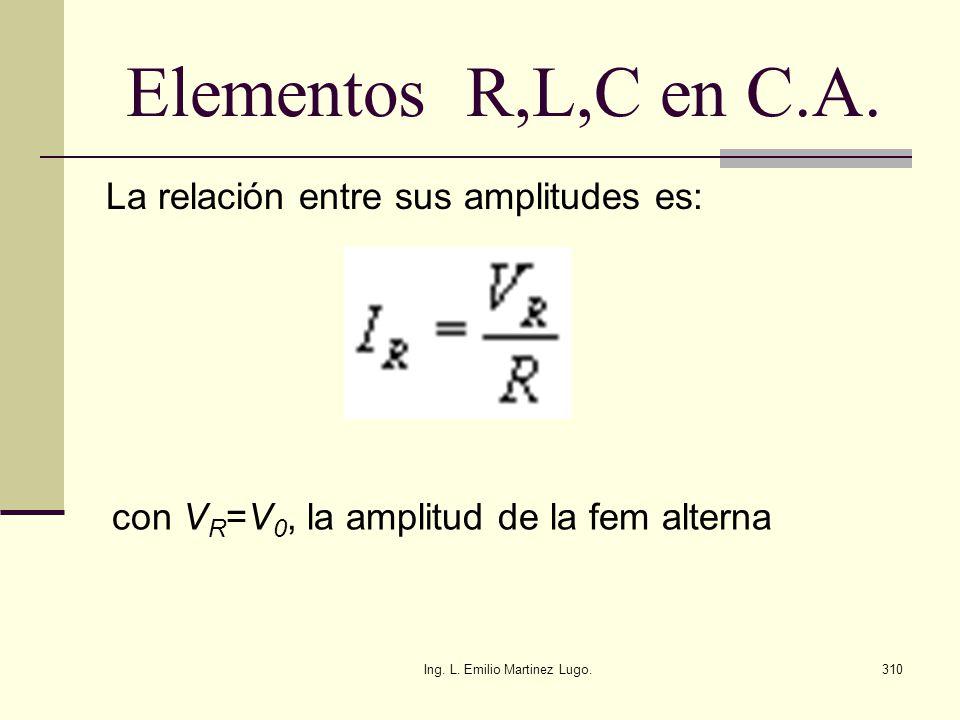 Ing. L. Emilio Martinez Lugo.310 Elementos R,L,C en C.A. La relación entre sus amplitudes es: con V R =V 0, la amplitud de la fem alterna