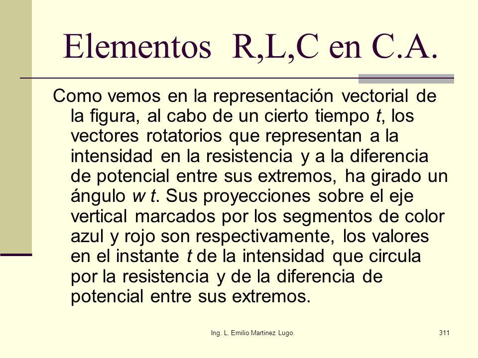 Ing. L. Emilio Martinez Lugo.311 Elementos R,L,C en C.A. Como vemos en la representación vectorial de la figura, al cabo de un cierto tiempo t, los ve