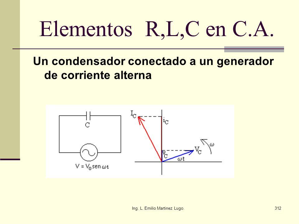 Ing. L. Emilio Martinez Lugo.312 Elementos R,L,C en C.A. Un condensador conectado a un generador de corriente alterna
