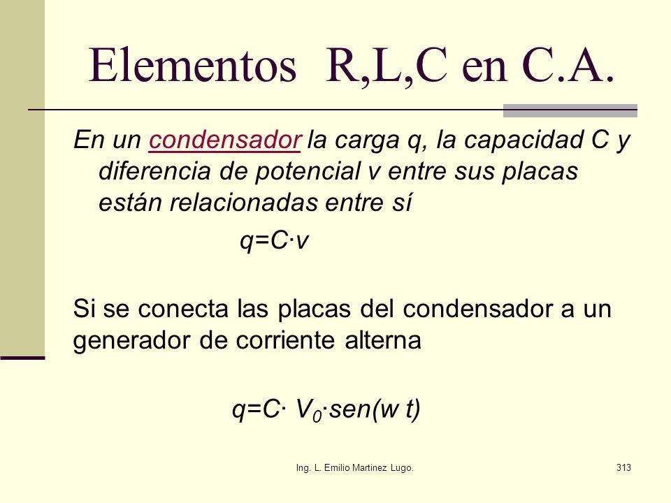 Ing. L. Emilio Martinez Lugo.313 Elementos R,L,C en C.A. En un condensador la carga q, la capacidad C y diferencia de potencial v entre sus placas est