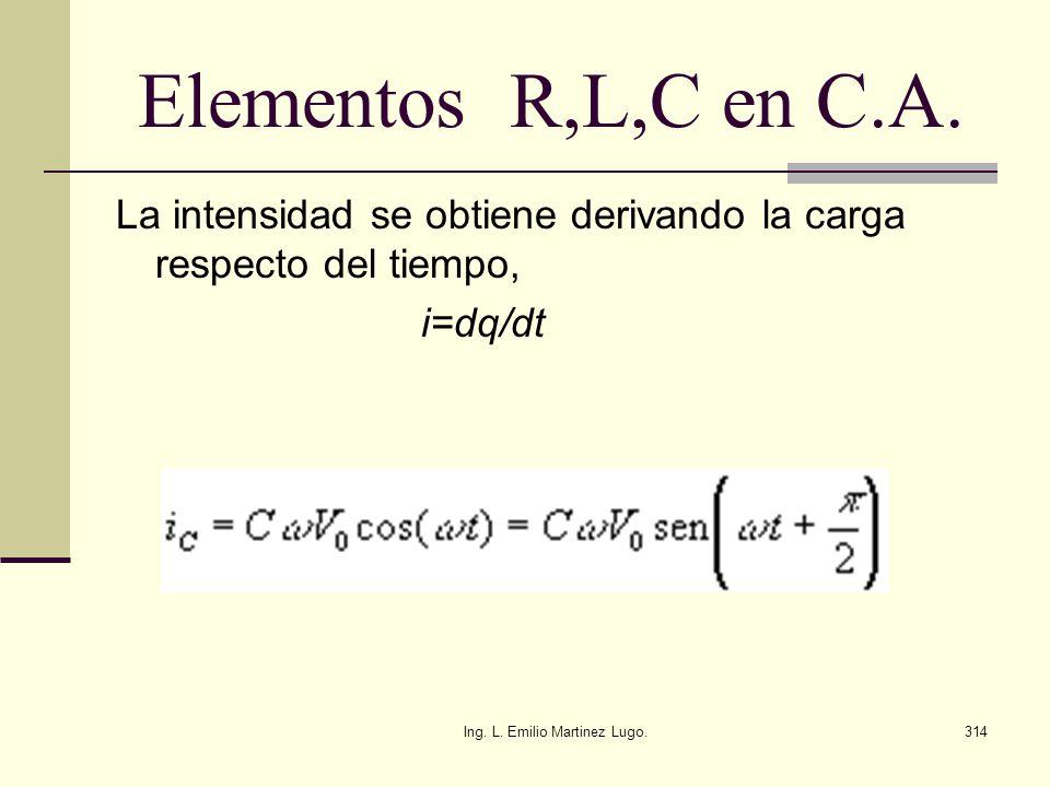 Ing. L. Emilio Martinez Lugo.314 Elementos R,L,C en C.A. La intensidad se obtiene derivando la carga respecto del tiempo, i=dq/dt