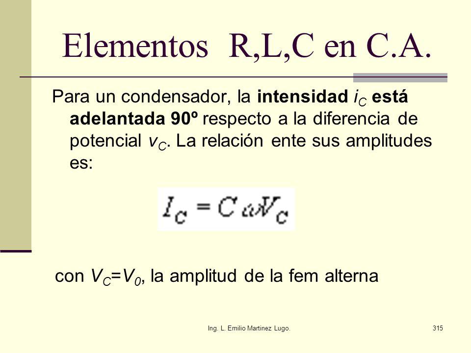Ing. L. Emilio Martinez Lugo.315 Elementos R,L,C en C.A. Para un condensador, la intensidad i C está adelantada 90º respecto a la diferencia de potenc