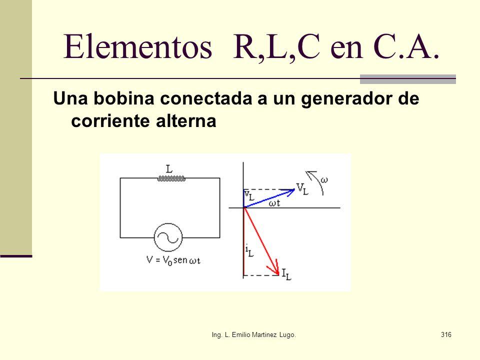 Ing. L. Emilio Martinez Lugo.316 Elementos R,L,C en C.A. Una bobina conectada a un generador de corriente alterna