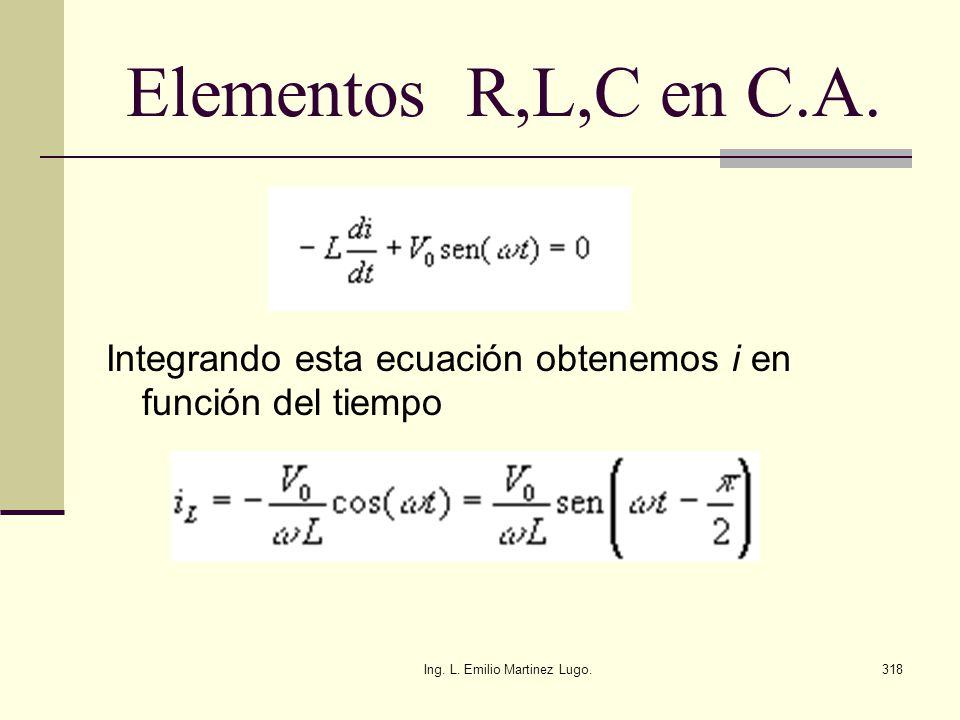 Ing. L. Emilio Martinez Lugo.318 Elementos R,L,C en C.A. Integrando esta ecuación obtenemos i en función del tiempo