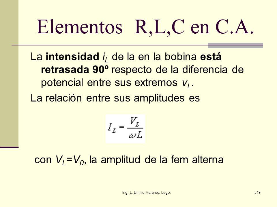 Ing. L. Emilio Martinez Lugo.319 Elementos R,L,C en C.A. La intensidad i L de la en la bobina está retrasada 90º respecto de la diferencia de potencia