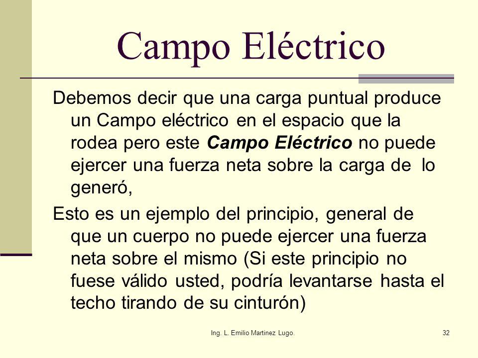 Ing. L. Emilio Martinez Lugo.32 Campo Eléctrico Debemos decir que una carga puntual produce un Campo eléctrico en el espacio que la rodea pero este Ca