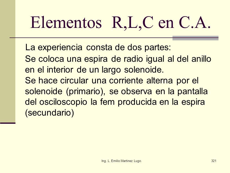 Ing. L. Emilio Martinez Lugo.321 Elementos R,L,C en C.A. La experiencia consta de dos partes: Se coloca una espira de radio igual al del anillo en el