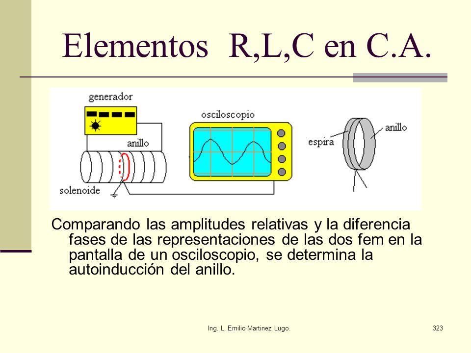 Ing. L. Emilio Martinez Lugo.323 Elementos R,L,C en C.A. Comparando las amplitudes relativas y la diferencia fases de las representaciones de las dos