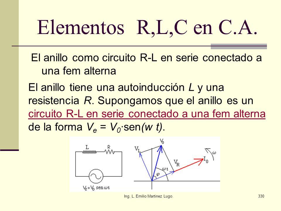 Ing. L. Emilio Martinez Lugo.330 Elementos R,L,C en C.A. El anillo como circuito R-L en serie conectado a una fem alterna El anillo tiene una autoindu