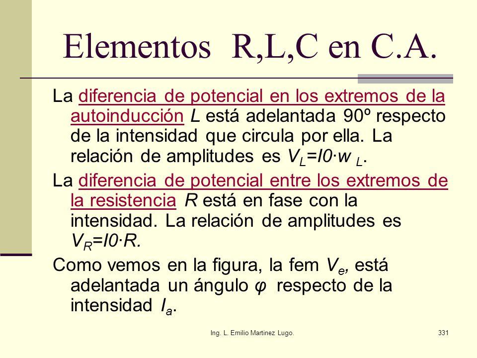 Ing. L. Emilio Martinez Lugo.331 Elementos R,L,C en C.A. La diferencia de potencial en los extremos de la autoinducción L está adelantada 90º respecto