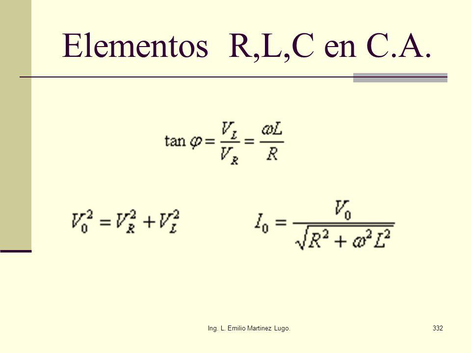 Ing. L. Emilio Martinez Lugo.332 Elementos R,L,C en C.A.