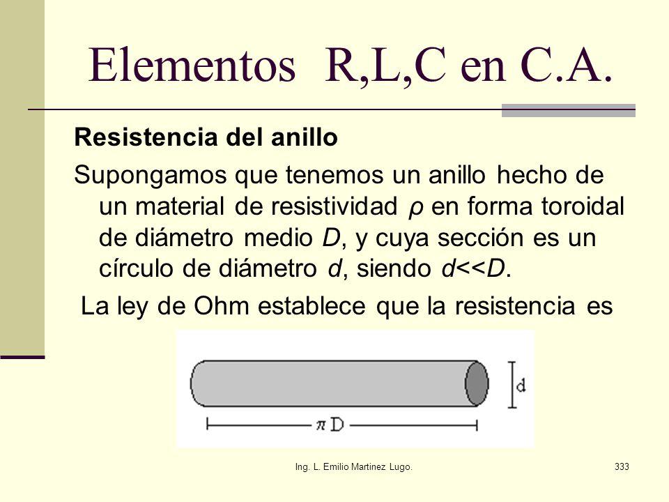 Ing. L. Emilio Martinez Lugo.333 Elementos R,L,C en C.A. Resistencia del anillo Supongamos que tenemos un anillo hecho de un material de resistividad
