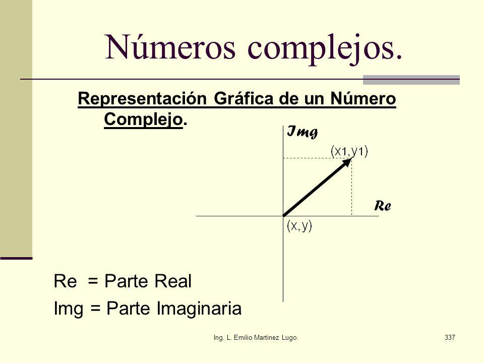 Ing. L. Emilio Martinez Lugo.337 Números complejos. Representación Gráfica de un Número Complejo. Re = Parte Real Img = Parte Imaginaria