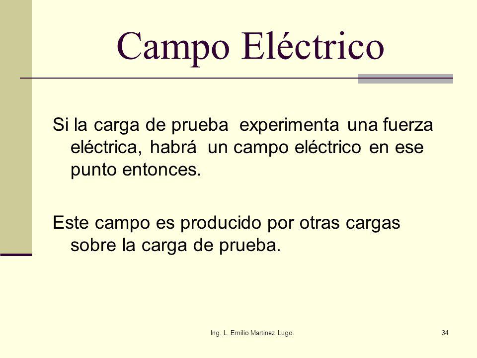 Ing. L. Emilio Martinez Lugo.34 Campo Eléctrico Si la carga de prueba experimenta una fuerza eléctrica, habrá un campo eléctrico en ese punto entonces