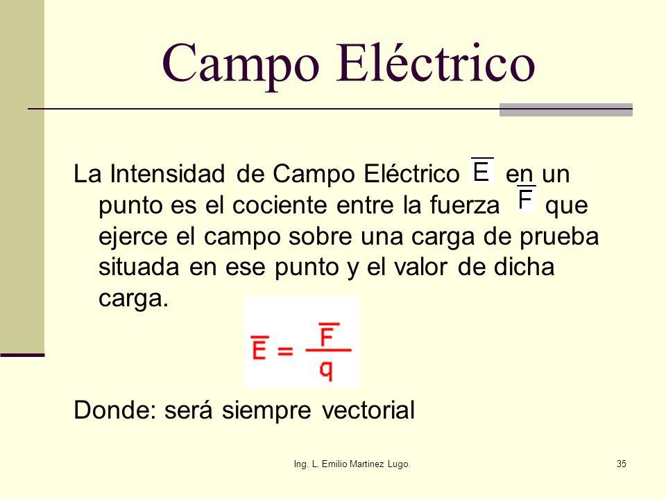 Ing. L. Emilio Martinez Lugo.35 Campo Eléctrico La Intensidad de Campo Eléctrico en un punto es el cociente entre la fuerza que ejerce el campo sobre