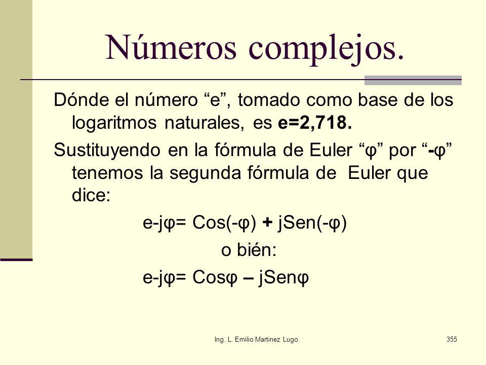 Ing. L. Emilio Martinez Lugo.355 Números complejos. Dónde el número e, tomado como base de los logaritmos naturales, es e=2,718. Sustituyendo en la fó