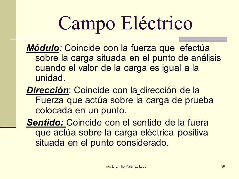 Ing. L. Emilio Martinez Lugo.36 Campo Eléctrico Módulo: Coincide con la fuerza que efectúa sobre la carga situada en el punto de análisis cuando el va