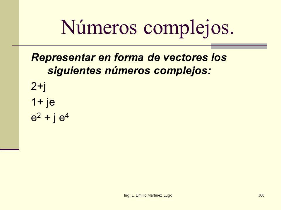 Ing. L. Emilio Martinez Lugo.360 Números complejos. Representar en forma de vectores los siguientes números complejos: 2+j 1+ je e 2 + j e 4