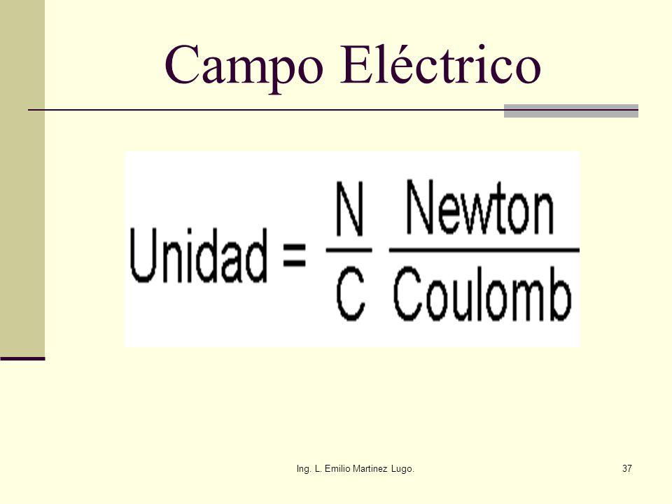 Ing. L. Emilio Martinez Lugo.37 Campo Eléctrico