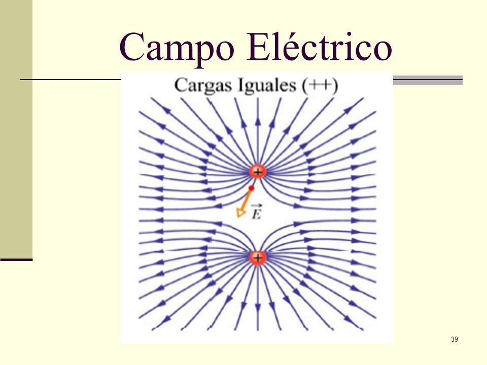 Ing. L. Emilio Martinez Lugo.39 Campo Eléctrico