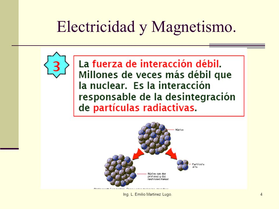 Ing. L. Emilio Martinez Lugo.4 Electricidad y Magnetismo.