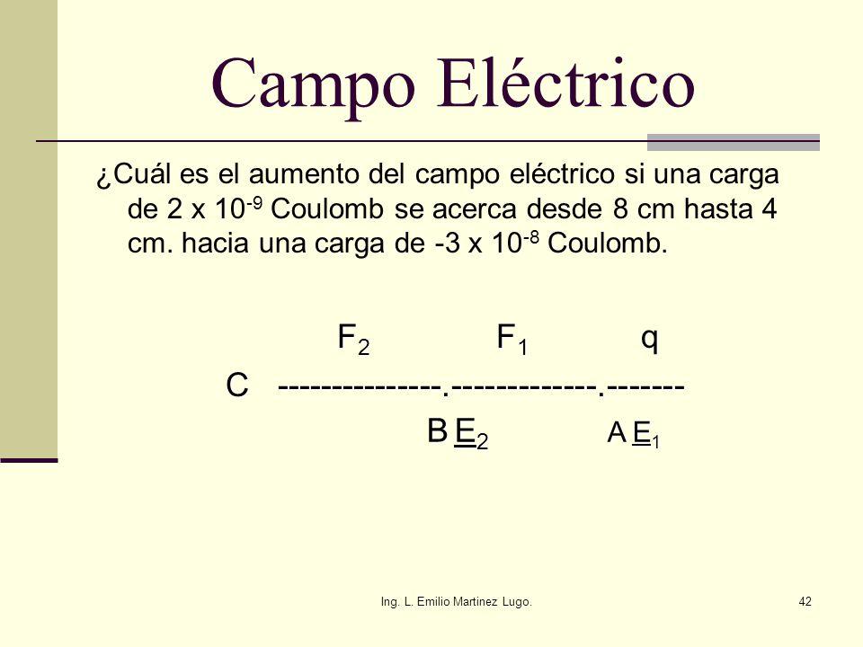 Ing. L. Emilio Martinez Lugo.42 Campo Eléctrico ¿Cuál es el aumento del campo eléctrico si una carga de 2 x 10 -9 Coulomb se acerca desde 8 cm hasta 4