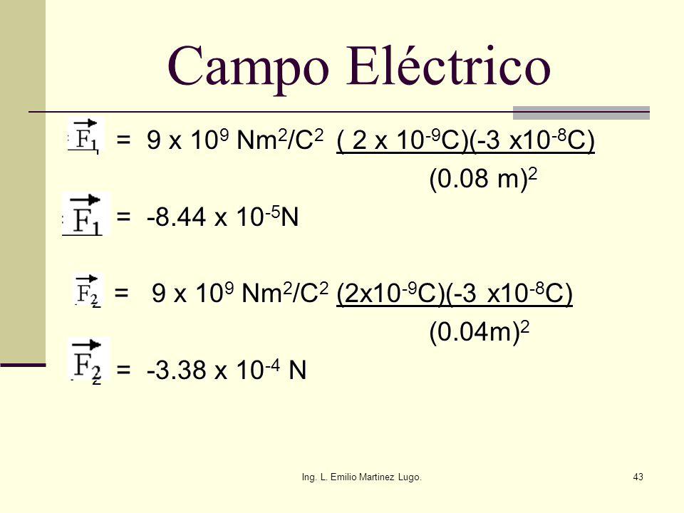 Ing. L. Emilio Martinez Lugo.43 Campo Eléctrico F 1 = 9 x 10 9 Nm 2 /C 2 ( 2 x 10 -9 C)(-3 x10 -8 C) (0.08 m) 2 (0.08 m) 2 F 1 = -8.44 x 10 -5 N F 2 =