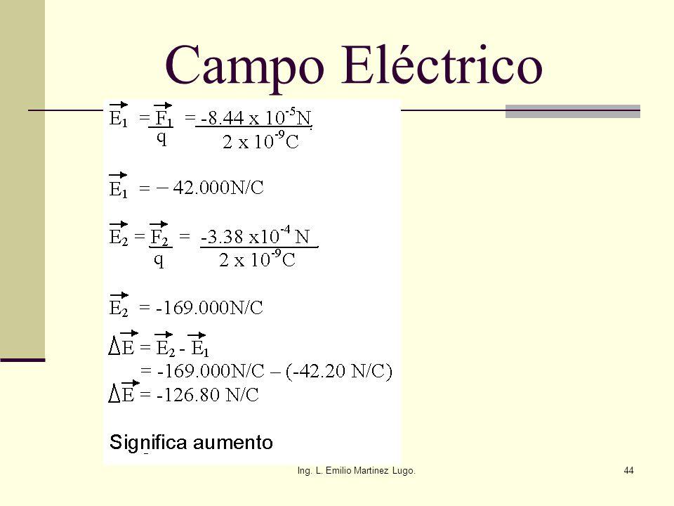 Ing. L. Emilio Martinez Lugo.44 Campo Eléctrico
