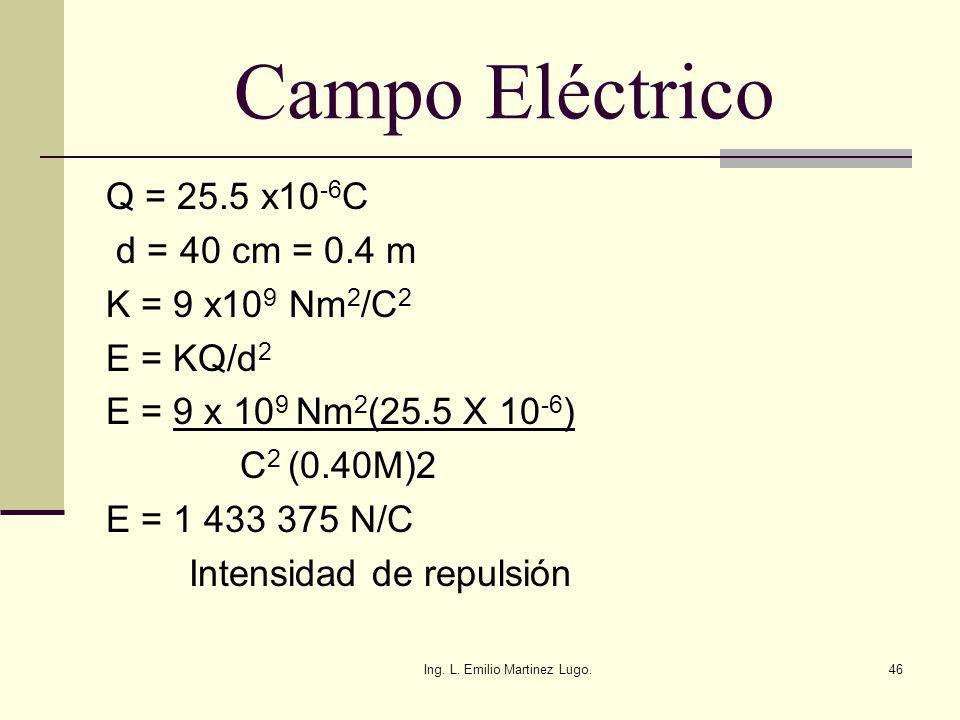 Ing. L. Emilio Martinez Lugo.46 Campo Eléctrico Q = 25.5 x10 -6 C d = 40 cm = 0.4 m K = 9 x10 9 Nm 2 /C 2 E = KQ/d 2 E = 9 x 10 9 Nm 2 (25.5 X 10 -6 )