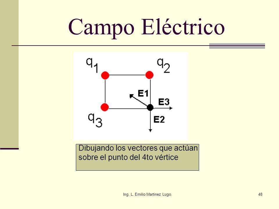 Ing. L. Emilio Martinez Lugo.48 Campo Eléctrico Dibujando los vectores que actúan sobre el punto del 4to vértice