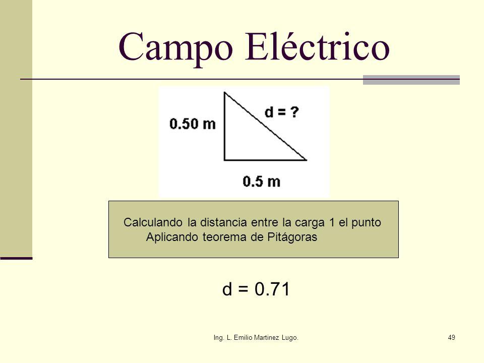 Ing. L. Emilio Martinez Lugo.49 Campo Eléctrico d = 0.71 Calculando la distancia entre la carga 1 el punto Aplicando teorema de Pitágoras