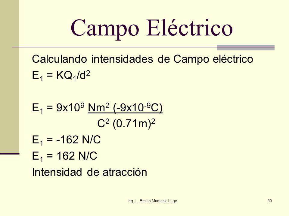 Ing. L. Emilio Martinez Lugo.50 Campo Eléctrico Calculando intensidades de Campo eléctrico E 1 = KQ 1 /d 2 E 1 = 9x10 9 Nm 2 (-9x10 -9 C) C 2 (0.71m)