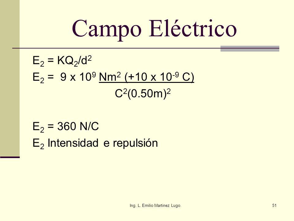 Ing. L. Emilio Martinez Lugo.51 Campo Eléctrico E 2 = KQ 2 /d 2 E 2 = 9 x 10 9 Nm 2 (+10 x 10 -9 C) C 2 (0.50m) 2 E 2 = 360 N/C E 2 Intensidad e repul