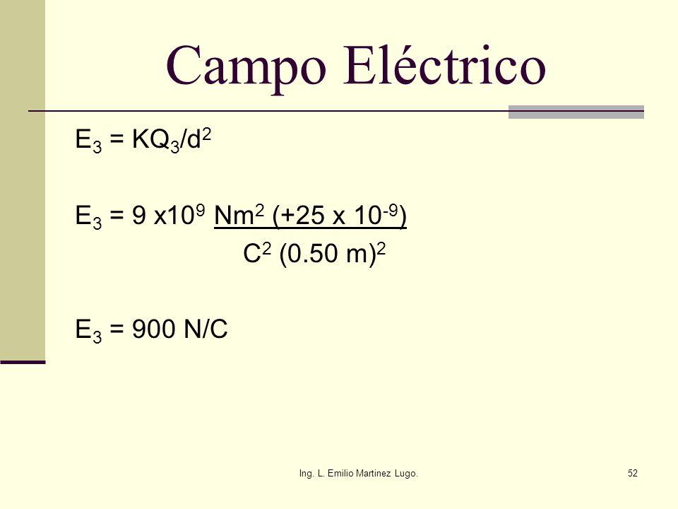Ing. L. Emilio Martinez Lugo.52 Campo Eléctrico E 3 = KQ 3 /d 2 E 3 = 9 x10 9 Nm 2 (+25 x 10 -9 ) C 2 (0.50 m) 2 E 3 = 900 N/C