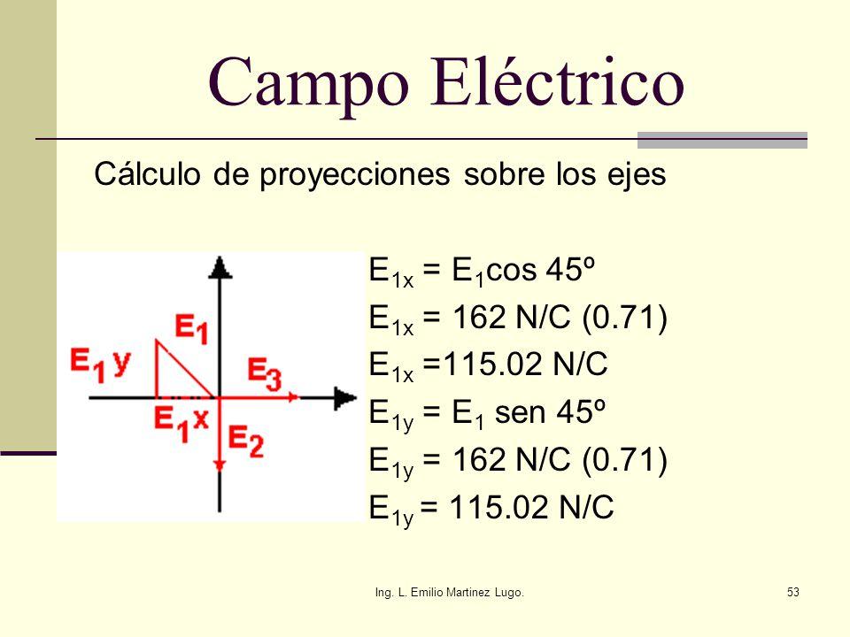 Ing. L. Emilio Martinez Lugo.53 Campo Eléctrico Cálculo de proyecciones sobre los ejes E 1x = E 1 cos 45º E 1x = 162 N/C (0.71) E 1x =115.02 N/C E 1y