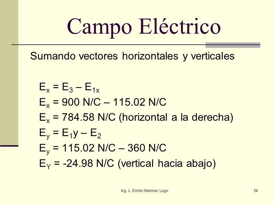 Ing. L. Emilio Martinez Lugo.54 Campo Eléctrico Sumando vectores horizontales y verticales E x = E 3 – E 1x E x = 900 N/C – 115.02 N/C E x = 784.58 N/